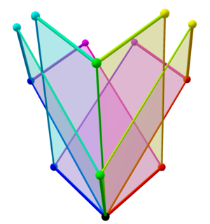 Tree of weak orderings in concertina cube 368.png