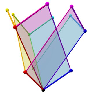 Tree of weak orderings in concertina cube 672.png