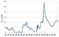 US Federal Debt.png