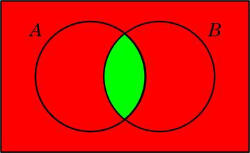 Diagrama de venn wikiwand a ccuart Images