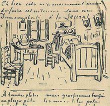La camera di Vincent ad Arles - Wikipedia