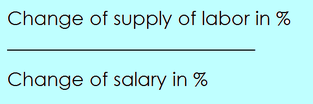 Wage Elasticity Of Supply Wikipedia