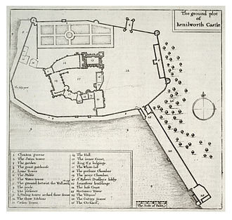 Kenilworth Castle - Wenceslaus Hollar's 1649 plan of Kenilworth Castle