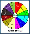 Wheel of Time in symbol of Creator.jpg