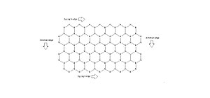 Two-dimensional materials - Schematic of zig-zag and armchair edge structures of 2D boron nitride.