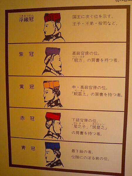 File:位階別冠(ハチマチ).JPG