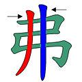 弗 倉頡字形特徵.jpg