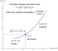 04 elasticity scheme4.png