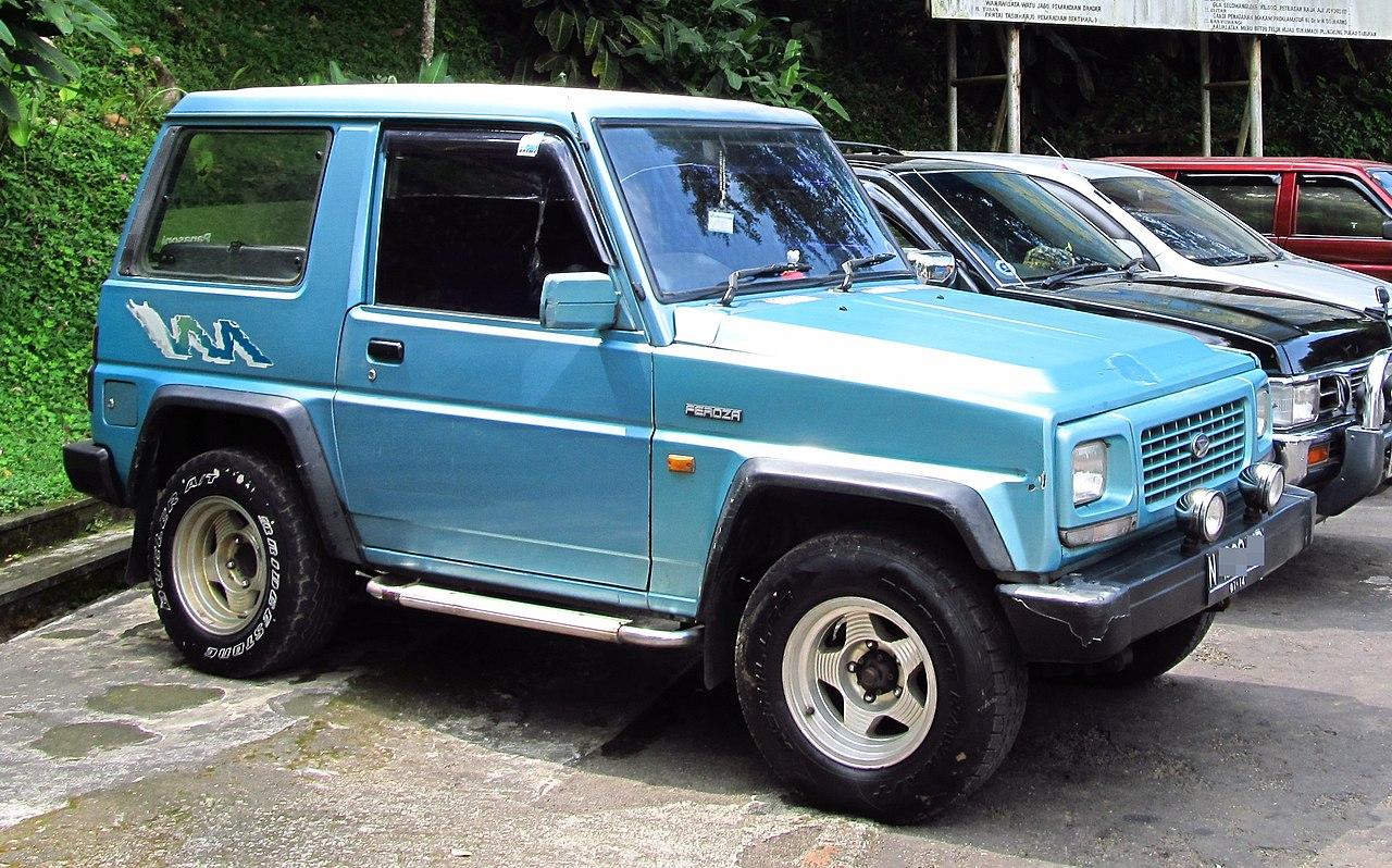 Java Rent Car