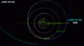 2005QU182-orbit.png