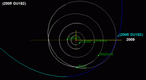 (303775) 2005 QU182 - Image: 2005QU182 orbit