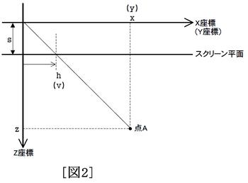 3DCG Zu2.png