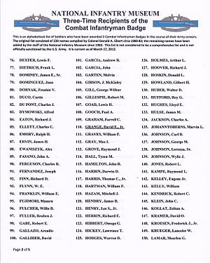 Combat Infantryman Badge - Image: 3x CIB Recipients list p 2of 5
