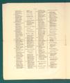 AGAD (11) Lista członków Zjednoczonej Emigracji Polskiej, Pudło 663, s. 126.png