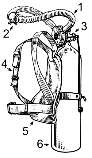 Aqualung scuba set. 1. Breathing hose 2. Mouthpiece 3. Cylinder valve and regulator 4. Harness 5. Backplate 6. Cylinder Aqualung (PSF).png