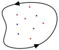 Argument principle1.png