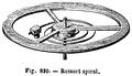 Balancier avec ressort spiral.png