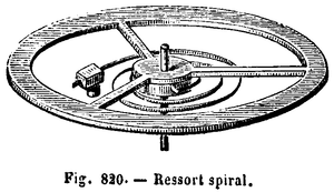 Hooke's law - The balance wheel at the core of many mechanical clocks and watches depends on Hooke's law. Since the torque generated by the coiled spring is proportional to the angle turned by the wheel, its oscillations have a nearly constant period.