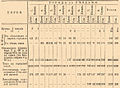 Brockhaus and Efron Jewish Encyclopedia e4 375-1.jpg
