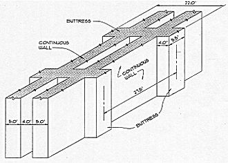 Canton Viaduct - A partial isometric elevation of the Canton Viaduct with the deck removed; there are 21 cavities in the viaduct
