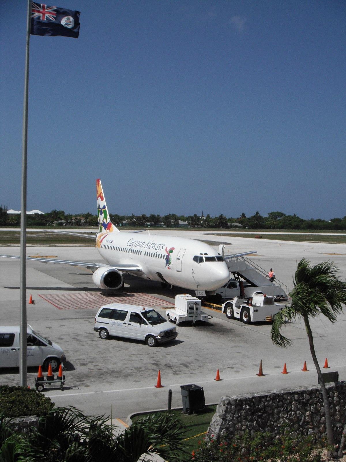 Cayman Islands Company Private