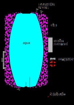 Vaso de expansi n wikipedia la enciclopedia libre for Estanque hidroneumatico