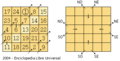 Constructing odd order magic squares.png