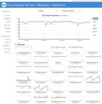 Couchbase Server - Couchbase Server Screenshot