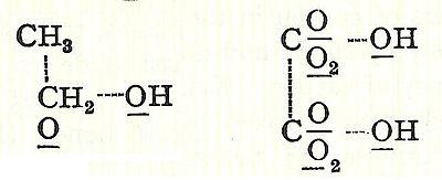 tetra valence of carbon