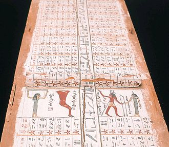 Egyptian calendar - A Middle Kingdom star chart