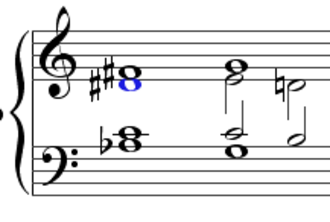 Augmented sixth chord - German sixth chord respelled with doubly augmented fourth (highlighted in blue) for voice-leading purposes. Also referred to as English, Swiss, or Alsatian.