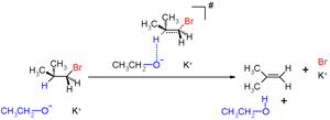 Elimination reaction - Scheme 1. E2 reaction mechanism