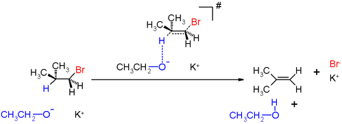 Scheme 1. E2 reaction mechanism