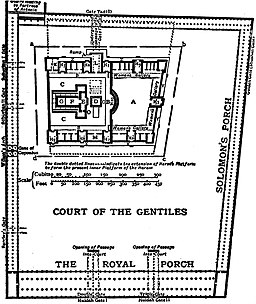 EB1911 Temple - Plan of Herod's Temple and Courts