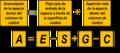 Ecuacion de variacion de la masa de una especie quimica.png