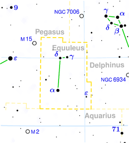 Equuleus constellation map.png