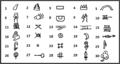 Ersu Shaba glyphs.png