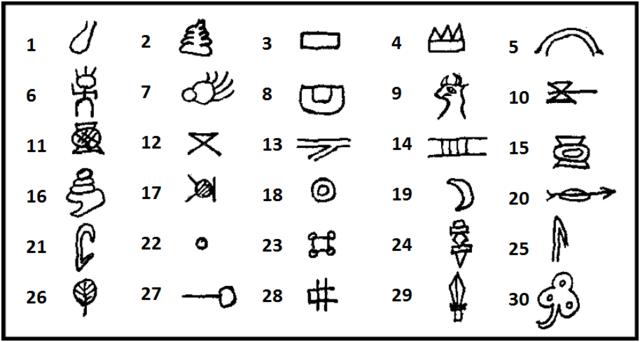 File Ersu Shaba Glyphs Png Wikimedia Commons