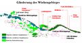 Falk Oberdorf Wiehengebirge Gliederung.png
