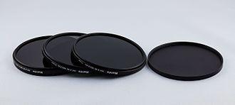 Neutral-density filter - Set of ND filters.