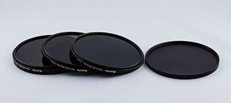 Neutral-density filter - Set of ND filters.