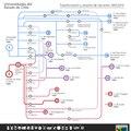 Genealogía de las Universidades del Estado de Chile.pdf