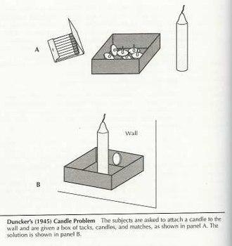 Sam Glucksberg - The Candle Problem