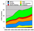 Growth of organic farmland since 2000.png