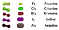 Halogens molecule.png