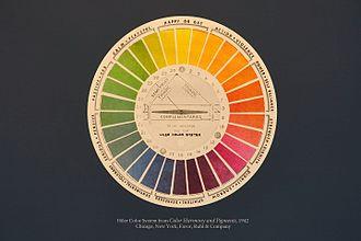 Hilaire Hiler - Hiler Color System
