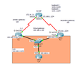 Hot Standby Router Protocol (diagram).png