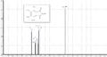 Isatin-NMR-H-300MHz.png