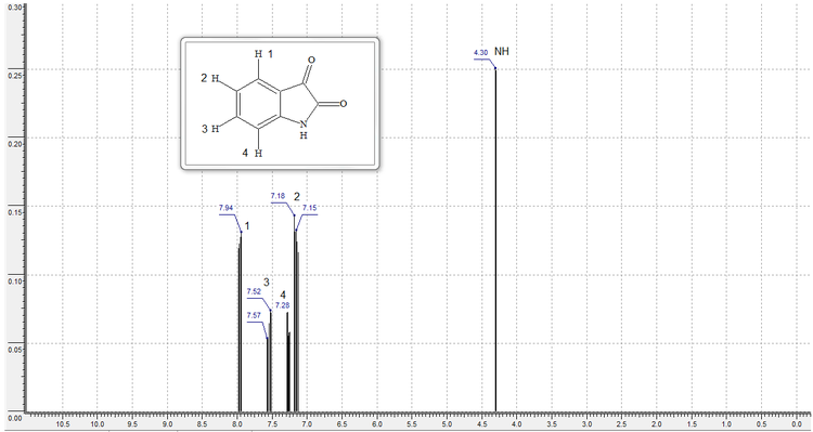 Isatin-NMR-H-300MHz.png