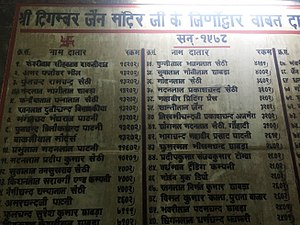 Phulchand Sethi - Image: Jain Temple Dimapur Donor's List